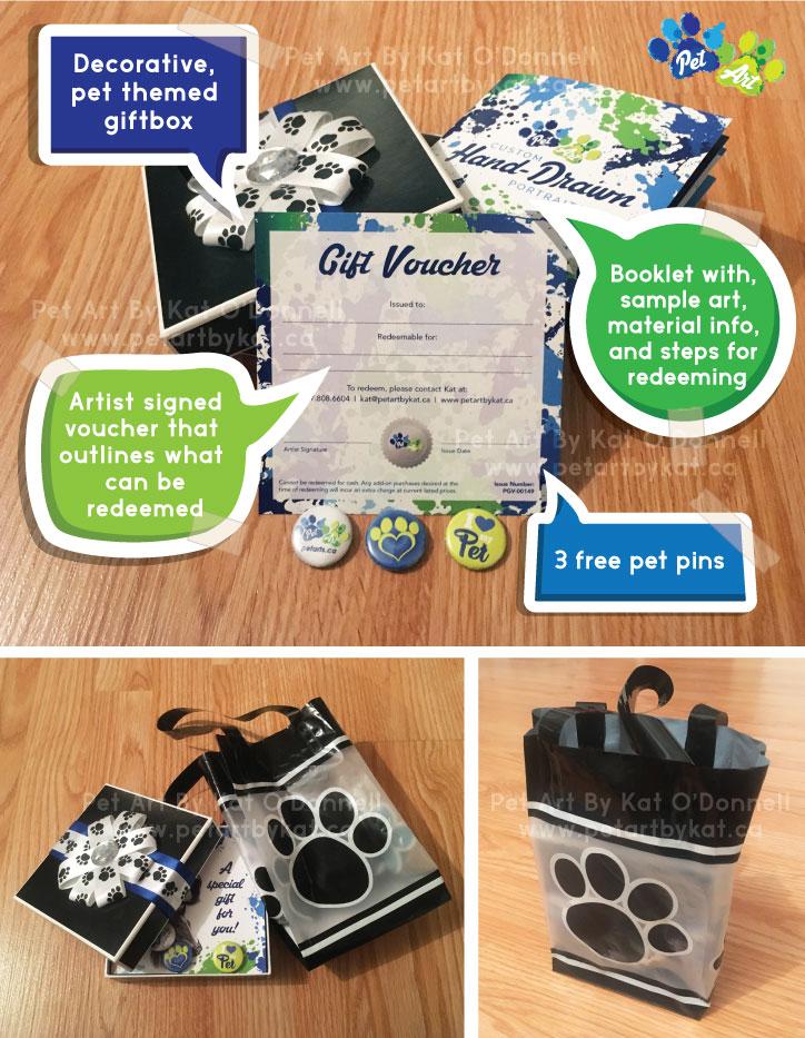 Pet Art Gift Voucher Package Photo